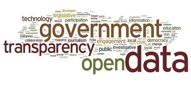 TransparencyWordCloud